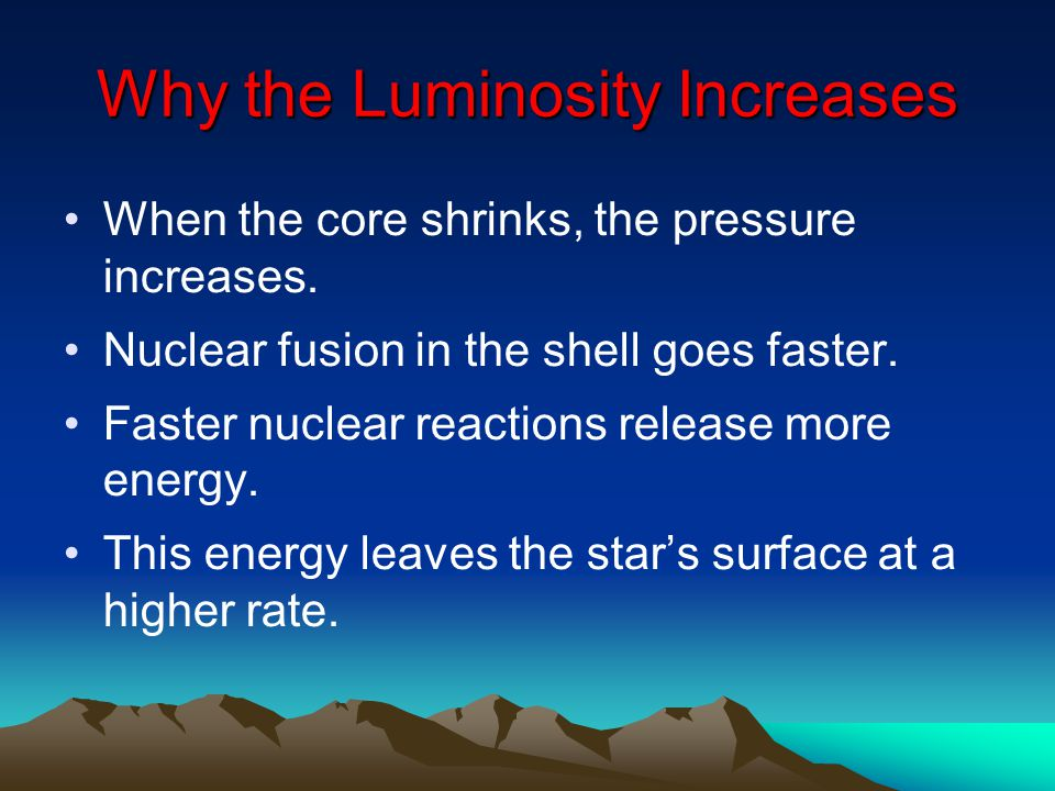 Why the Luminosity Increases