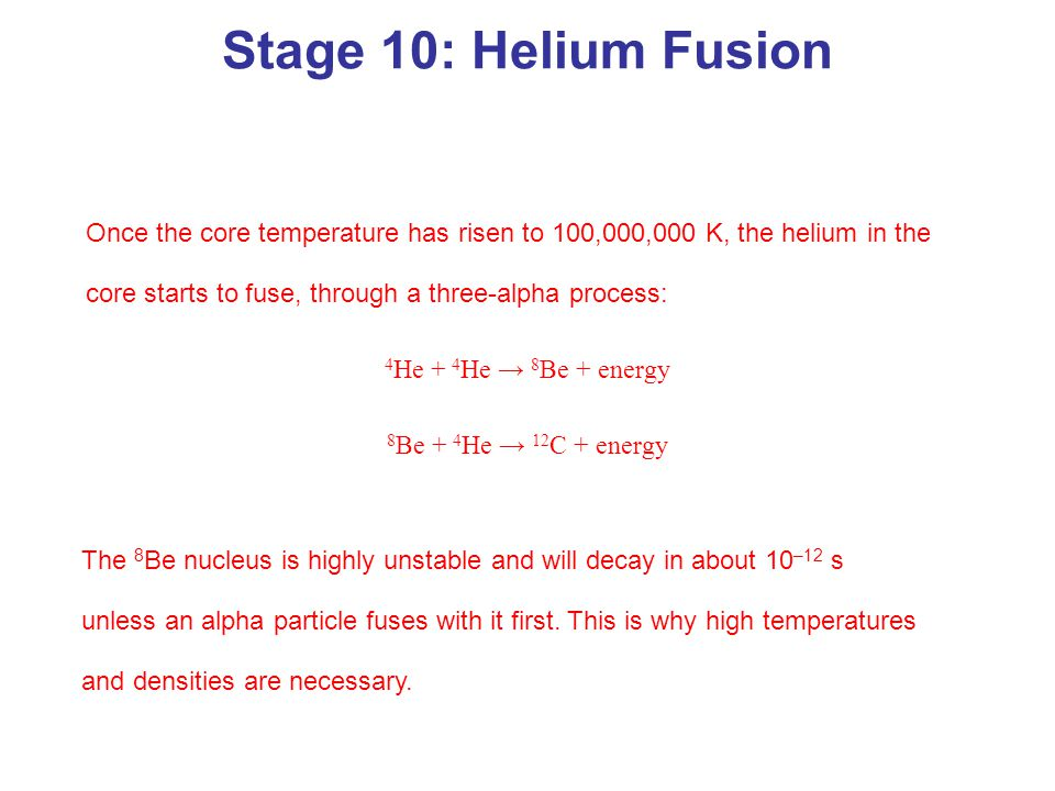 Stage 10: Helium Fusion fusion
