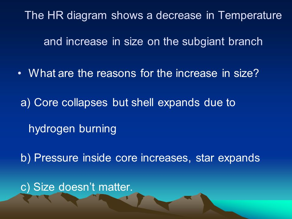 The HR diagram shows a decrease in Temperature and increase in size on the subgiant branch