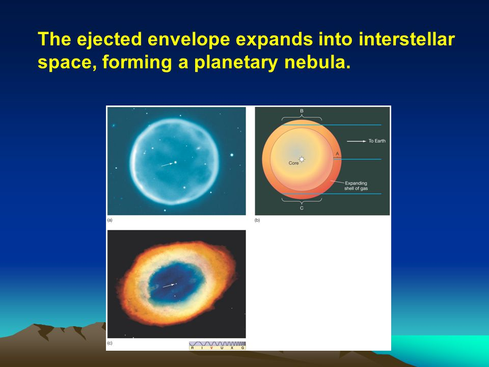 The ejected envelope expands into interstellar space, forming a planetary nebula.
