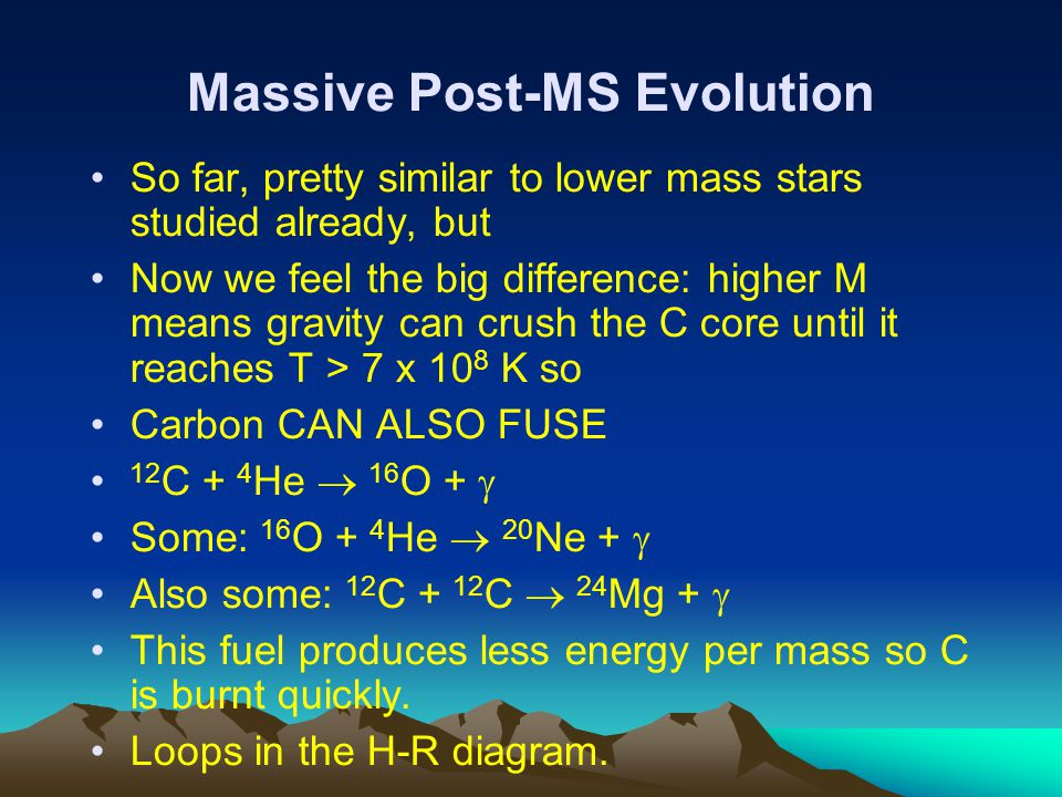 Massive Post-MS Evolution