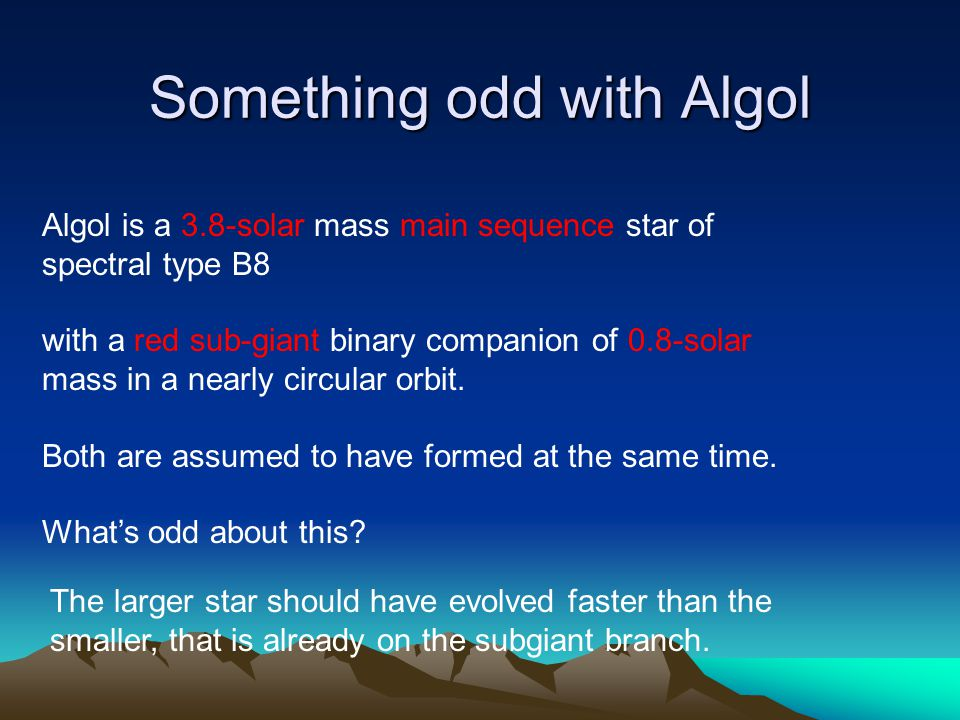Something odd with Algol