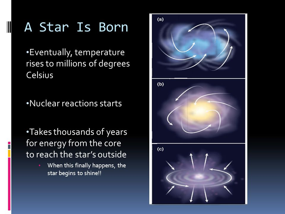 A Star Is Born Eventually, temperature rises to millions of degrees Celsius. Nuclear reactions starts.