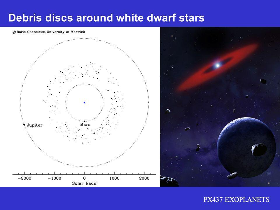Debris discs around white dwarf stars