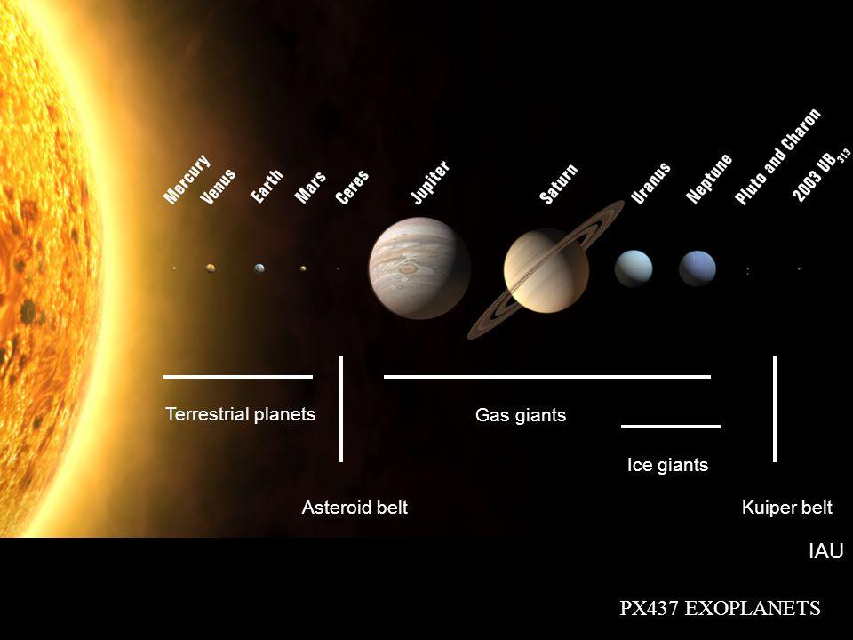 IAU Asteroid belt Kuiper belt Terrestrial planets Gas giants