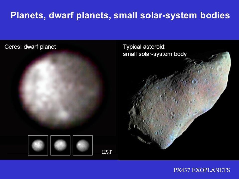 Planets, dwarf planets, small solar-system bodies