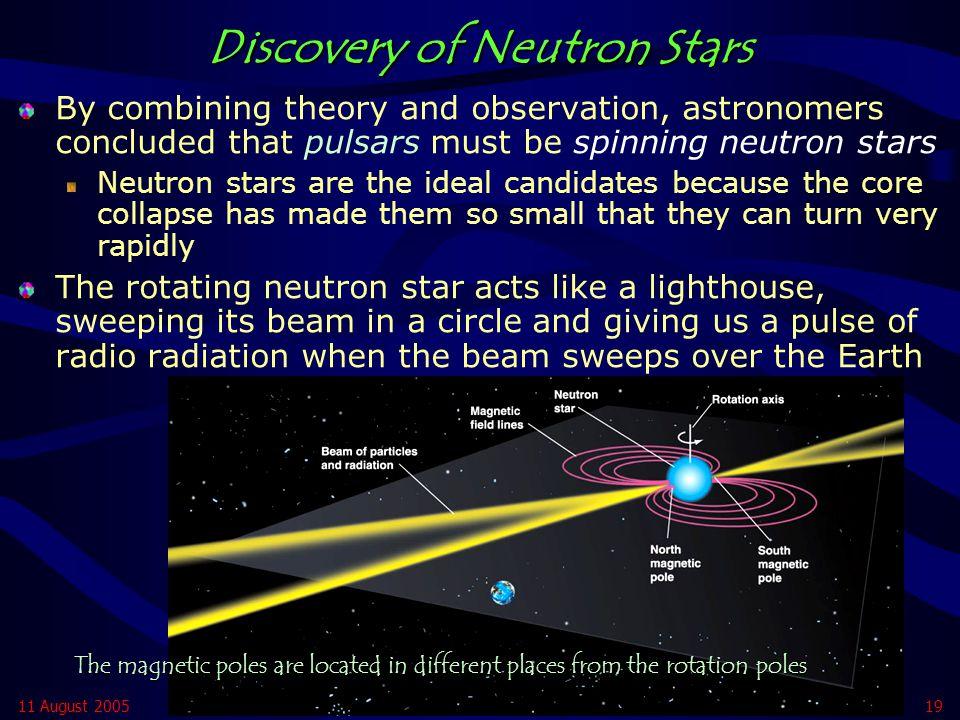 Discovery of Neutron Stars