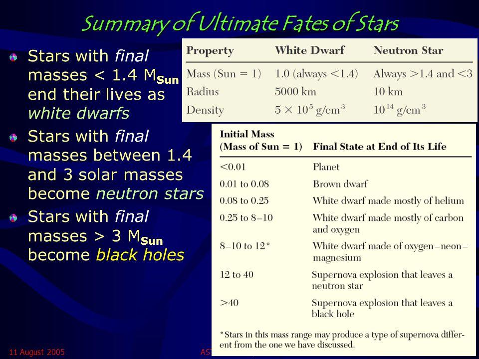 Summary of Ultimate Fates of Stars