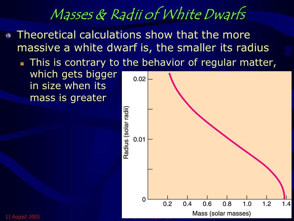 Masses & Radii of White Dwarfs