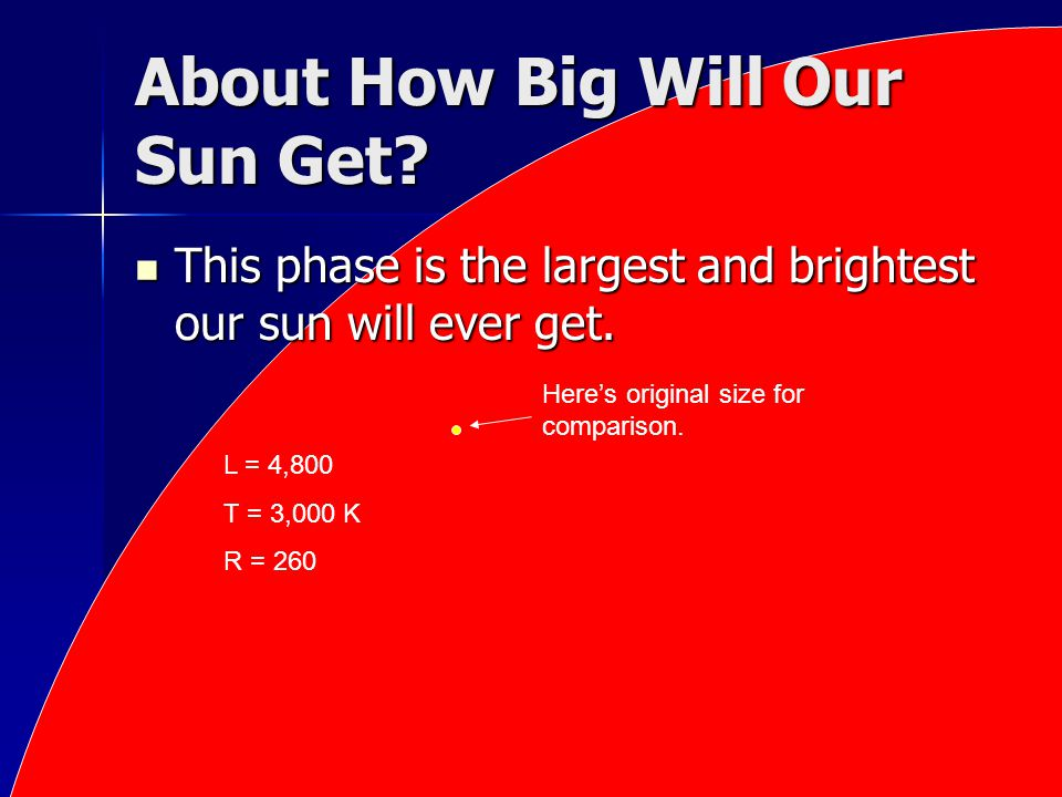 About How Big Will Our Sun Get