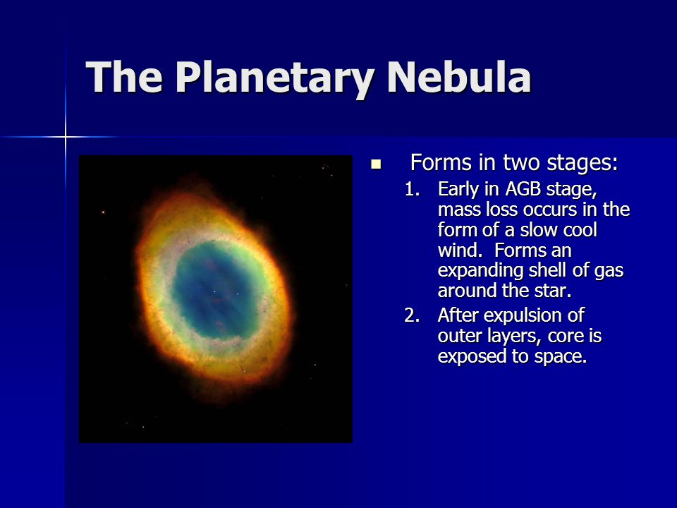 The Planetary Nebula Forms in two stages: