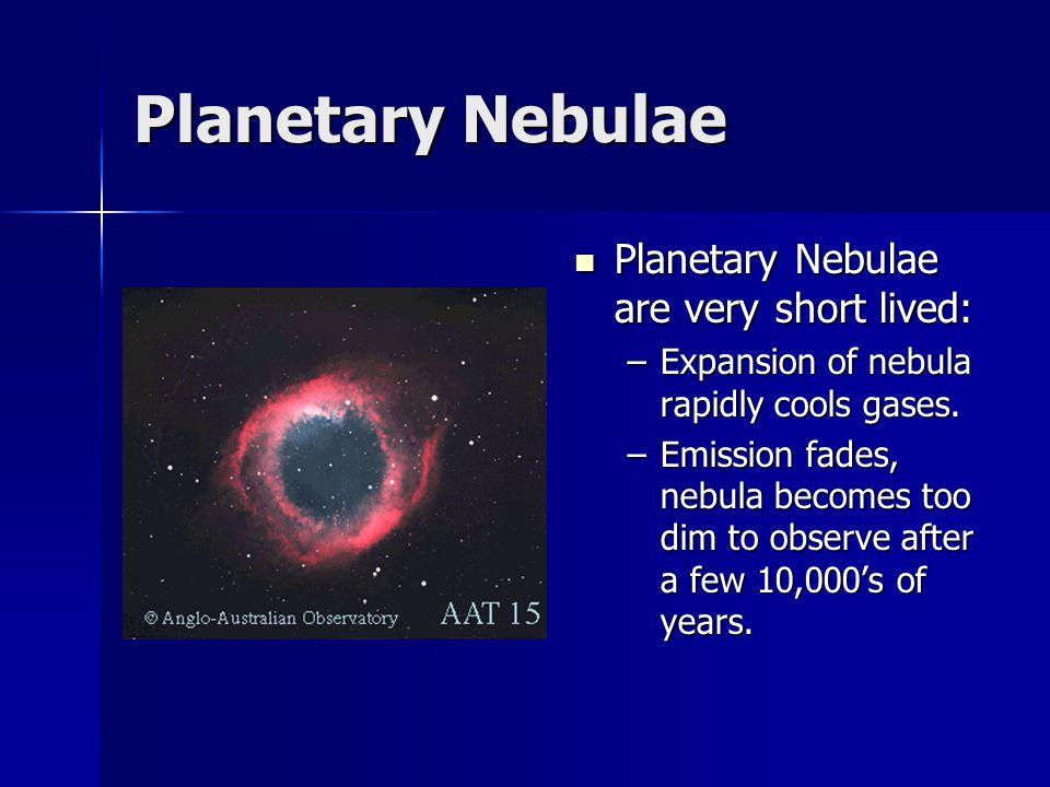 Planetary Nebulae Planetary Nebulae are very short lived: