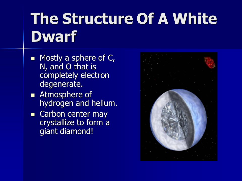 The Structure Of A White Dwarf
