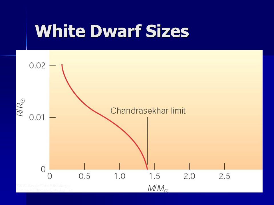 White Dwarf Sizes