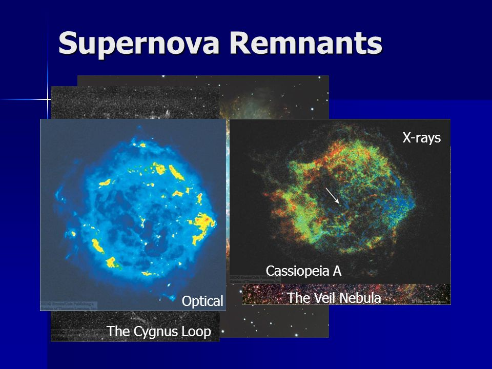 Remnant of a supernova observed in 1054