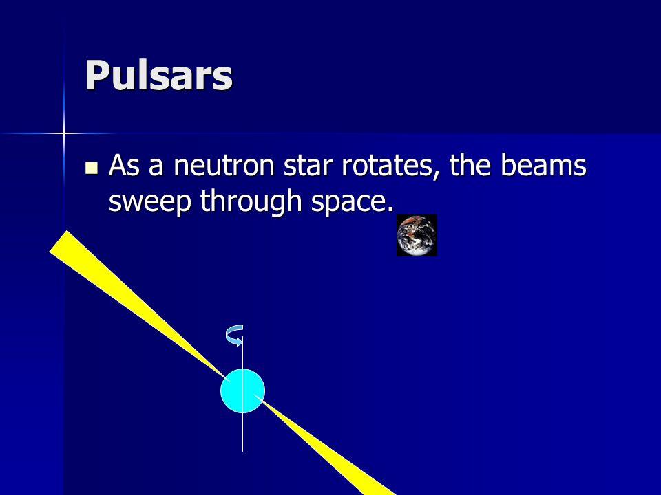 Pulsars As a neutron star rotates, the beams sweep through space.