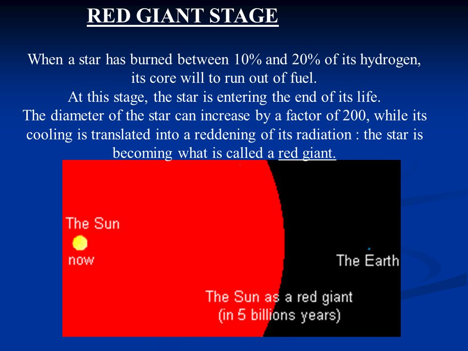 RED GIANT STAGE