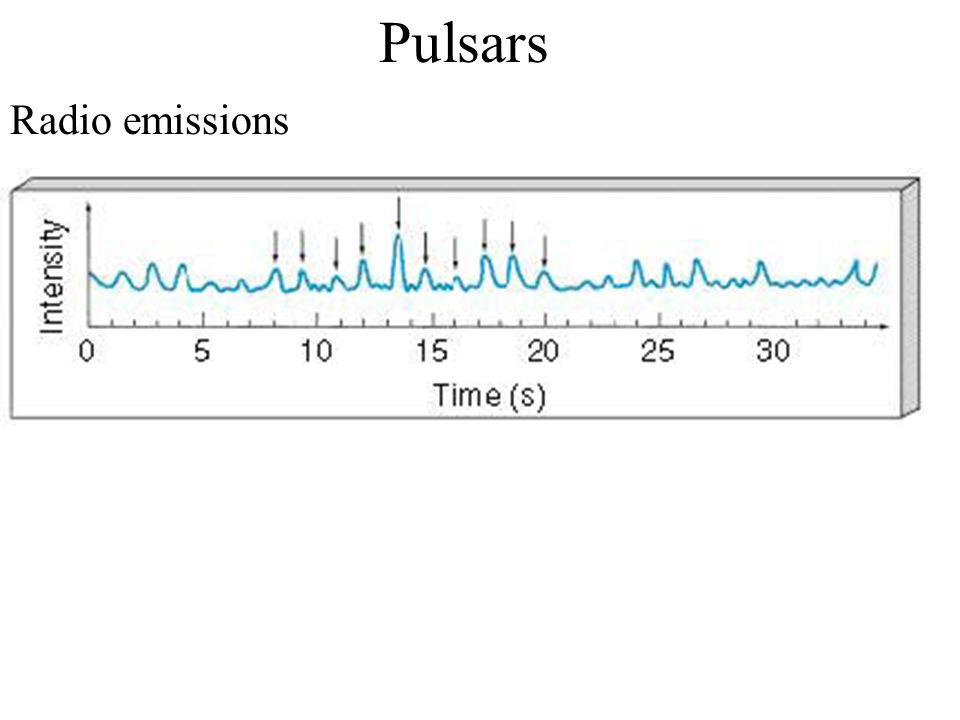 Pulsars Radio emissions