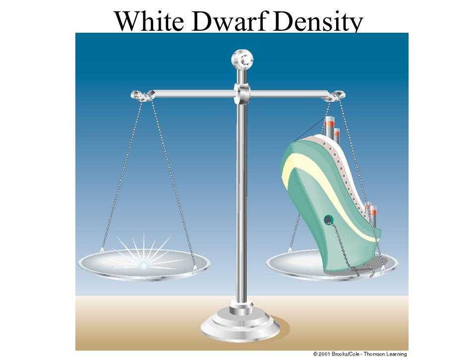 White Dwarf Density