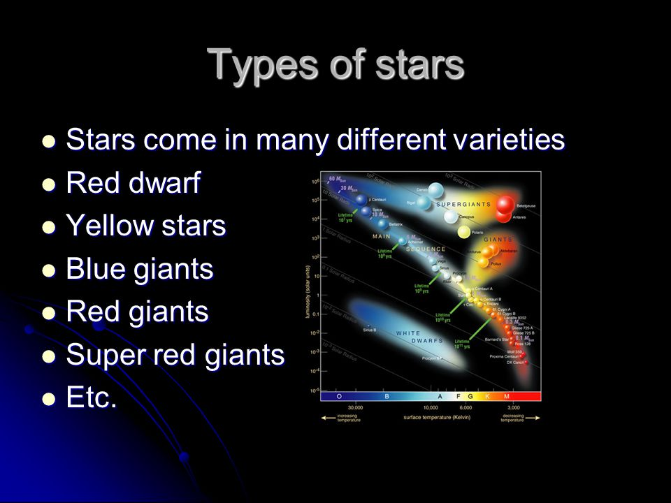 astronomy for beginners ppt video online download