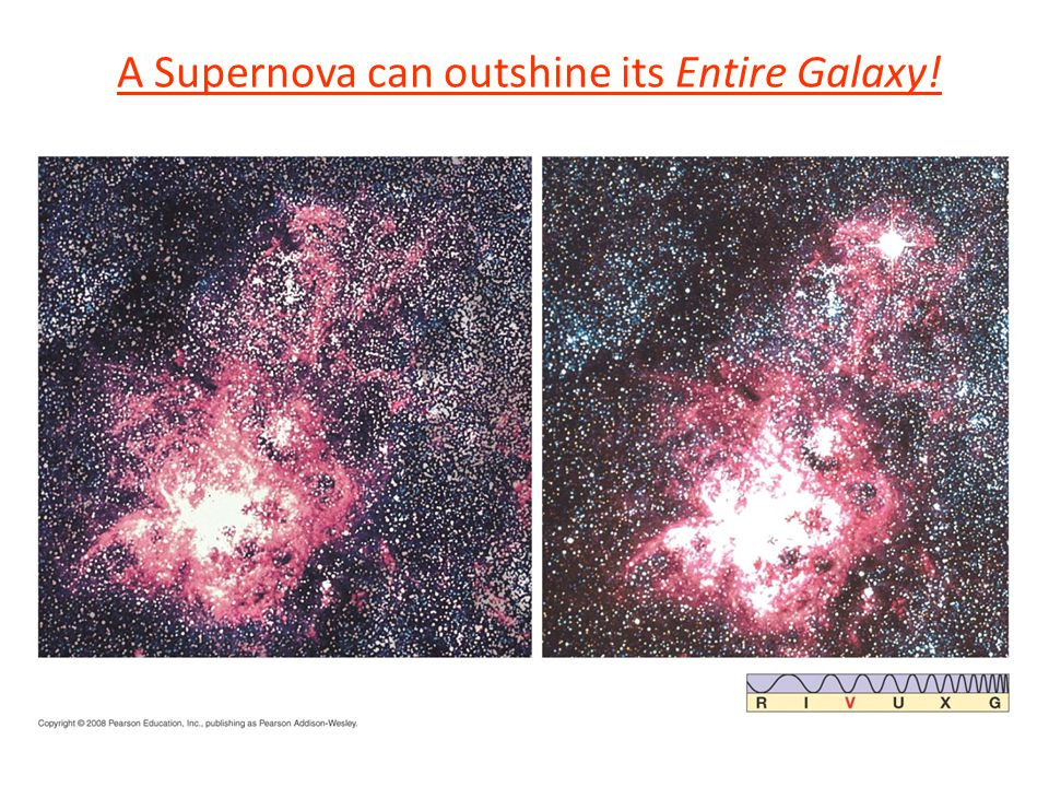 A Supernova can outshine its Entire Galaxy!