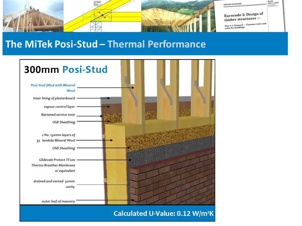 The MiTek Posi-Stud – Thermal Performance