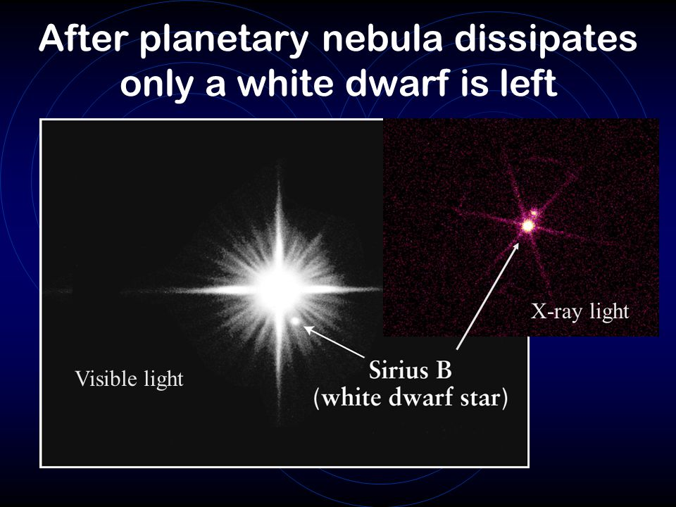 After planetary nebula dissipates only a white dwarf is left