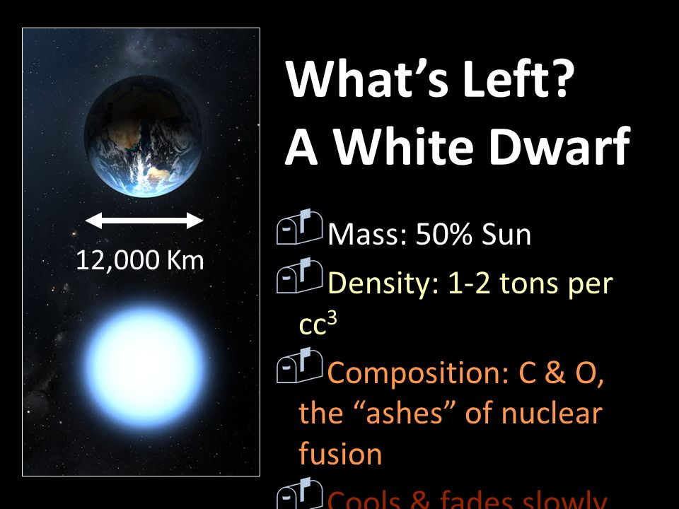What's Left A White Dwarf