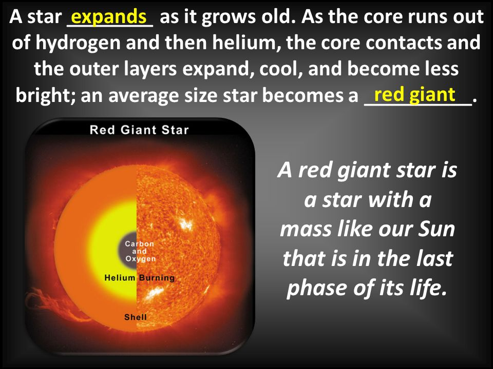 A star ________ as it grows old