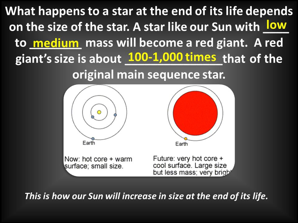 This is how our Sun will increase in size at the end of its life.