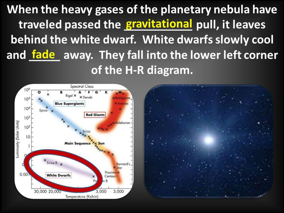When the heavy gases of the planetary nebula have traveled passed the ___________ pull, it leaves behind the white dwarf. White dwarfs slowly cool and _____ away. They fall into the lower left corner of the H-R diagram.