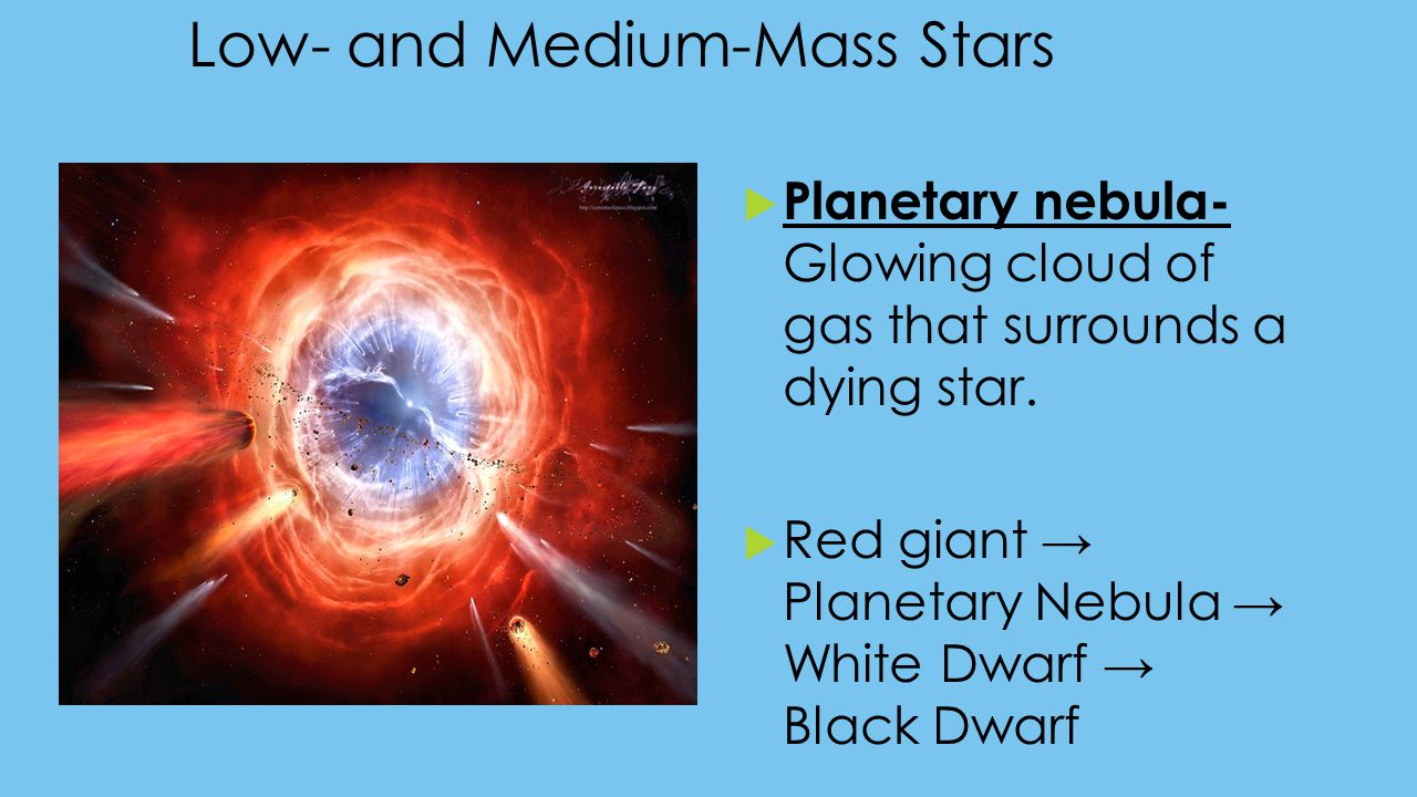 Low- and Medium-Mass Stars