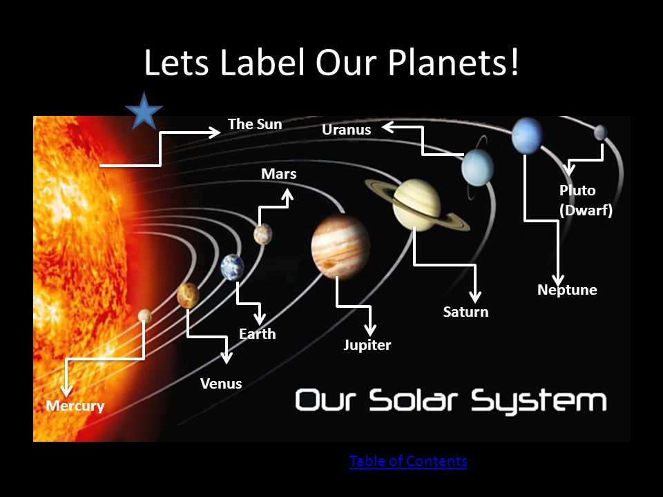 labeled planets biggest to smallest - photo #24