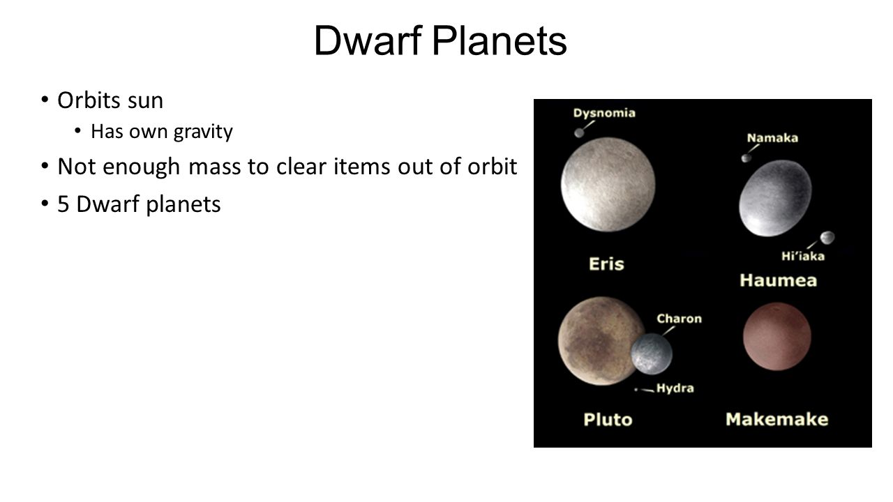 Dwarf Planets Orbits sun Not enough mass to clear items out of orbit
