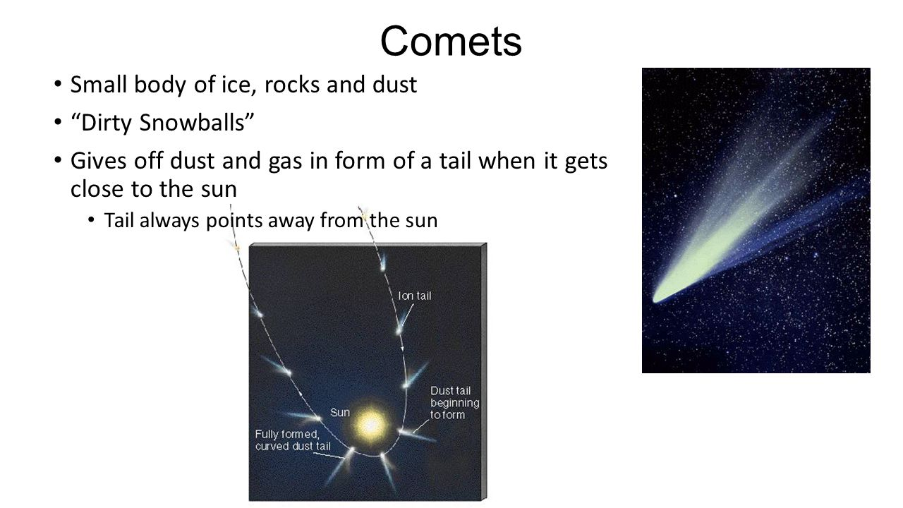 Comets Small body of ice, rocks and dust Dirty Snowballs