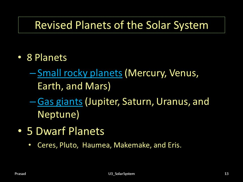 Revised Planets of the Solar System