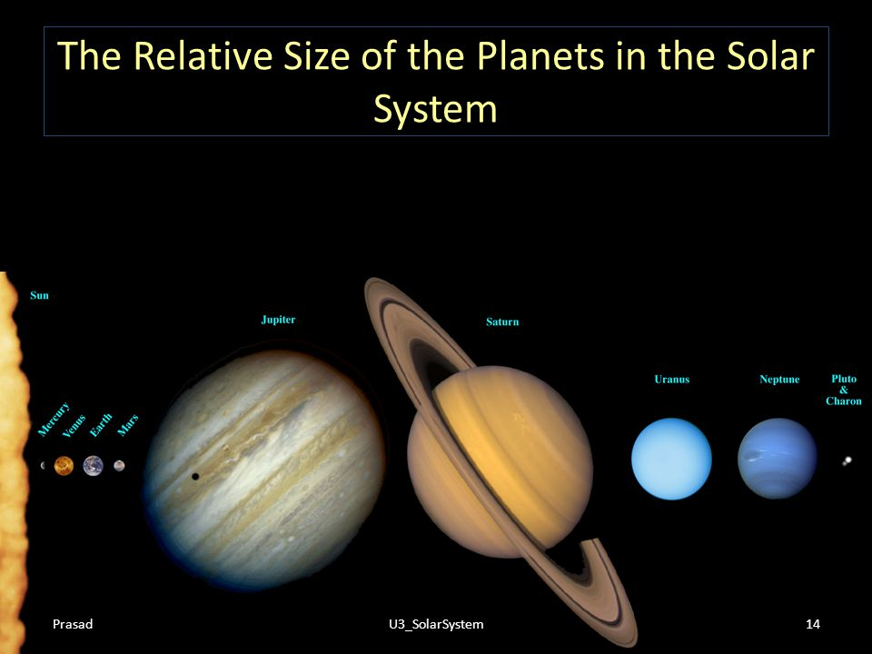 The Relative Size of the Planets in the Solar System