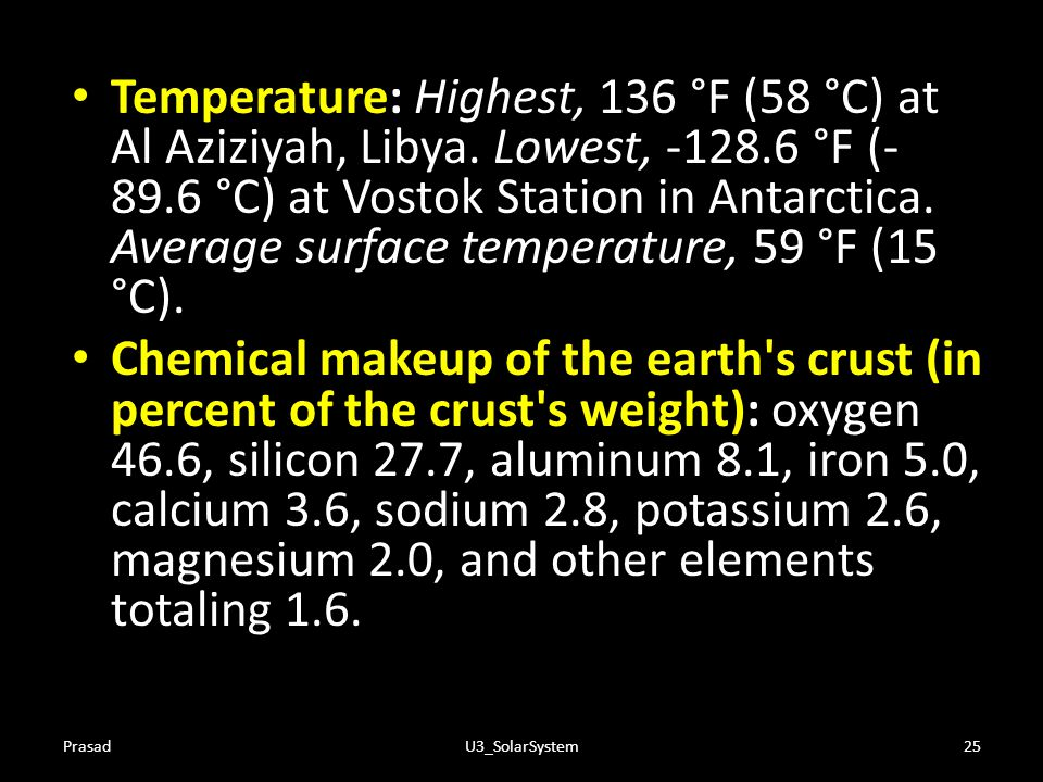Temperature: Highest, 136 °F (58 °C) at Al Aziziyah, Libya