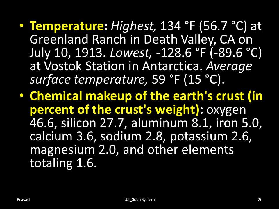 Temperature: Highest, 134 °F (56