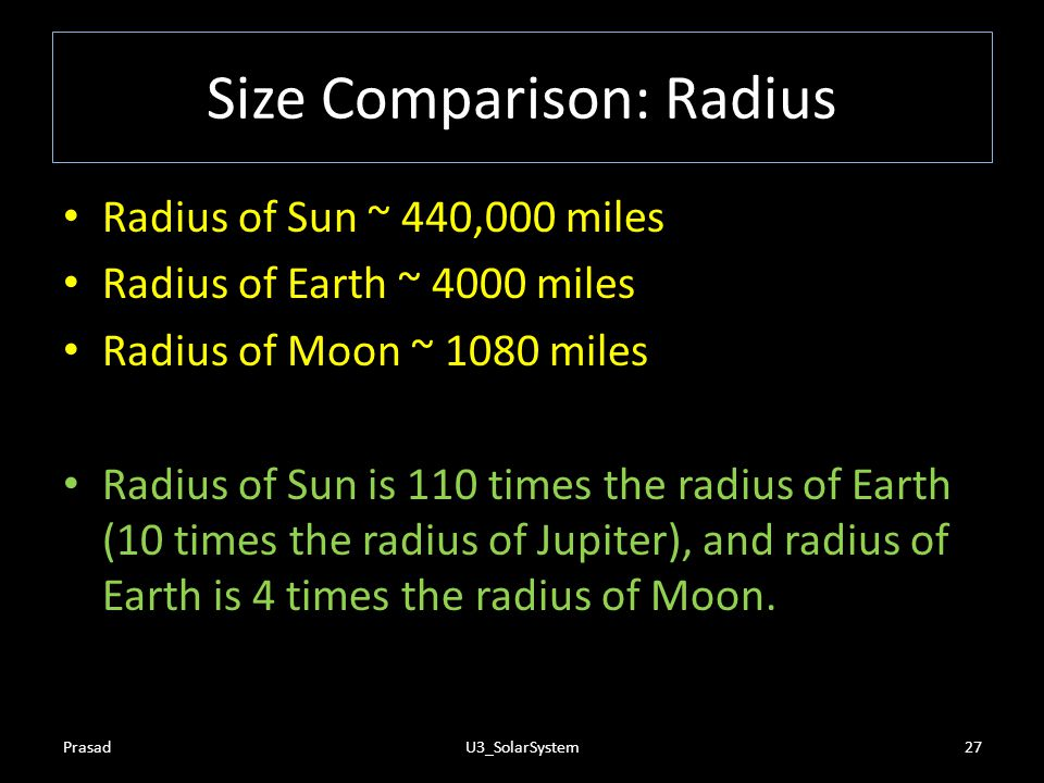 Size Comparison: Radius