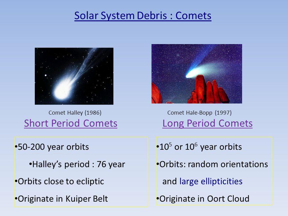 Solar System Debris : Comets