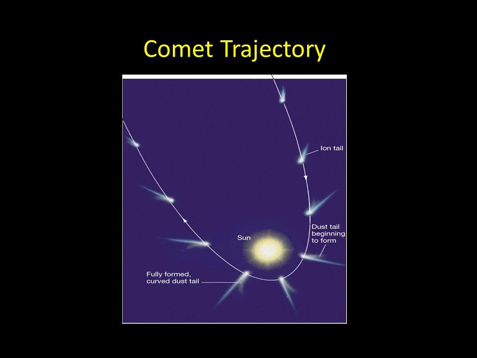 Comet Trajectory