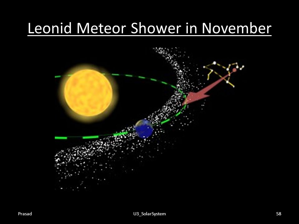 Leonid Meteor Shower in November