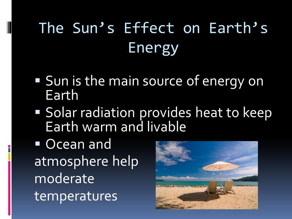 The Sun's Effect on Earth's Energy