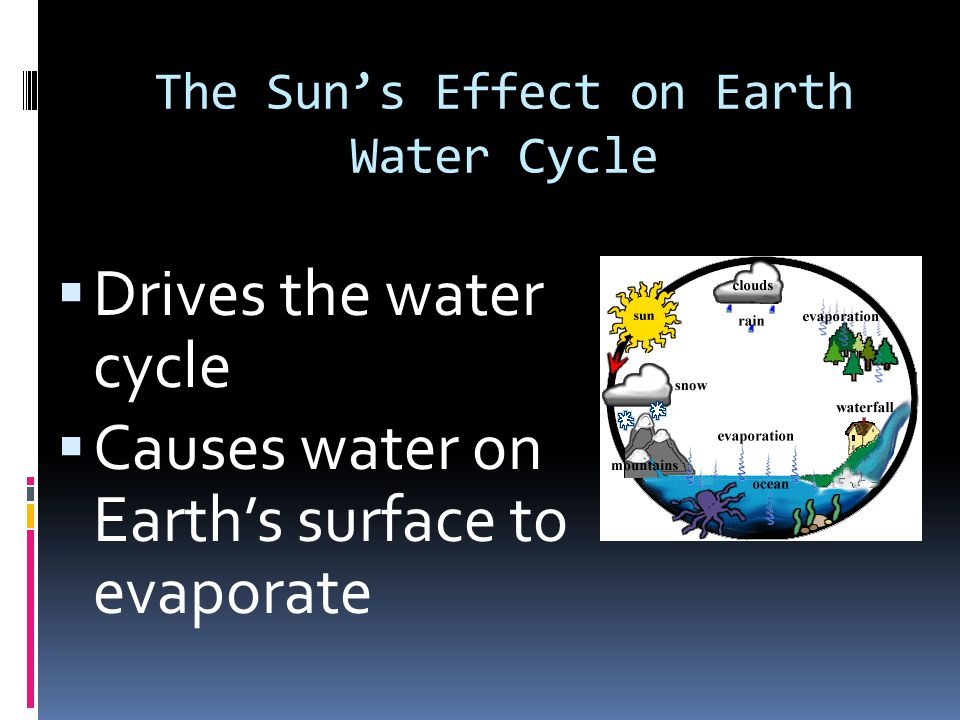 The Sun's Effect on Earth Water Cycle
