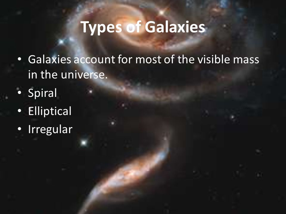Types of Galaxies Galaxies account for most of the visible mass in the universe. Spiral. Elliptical.