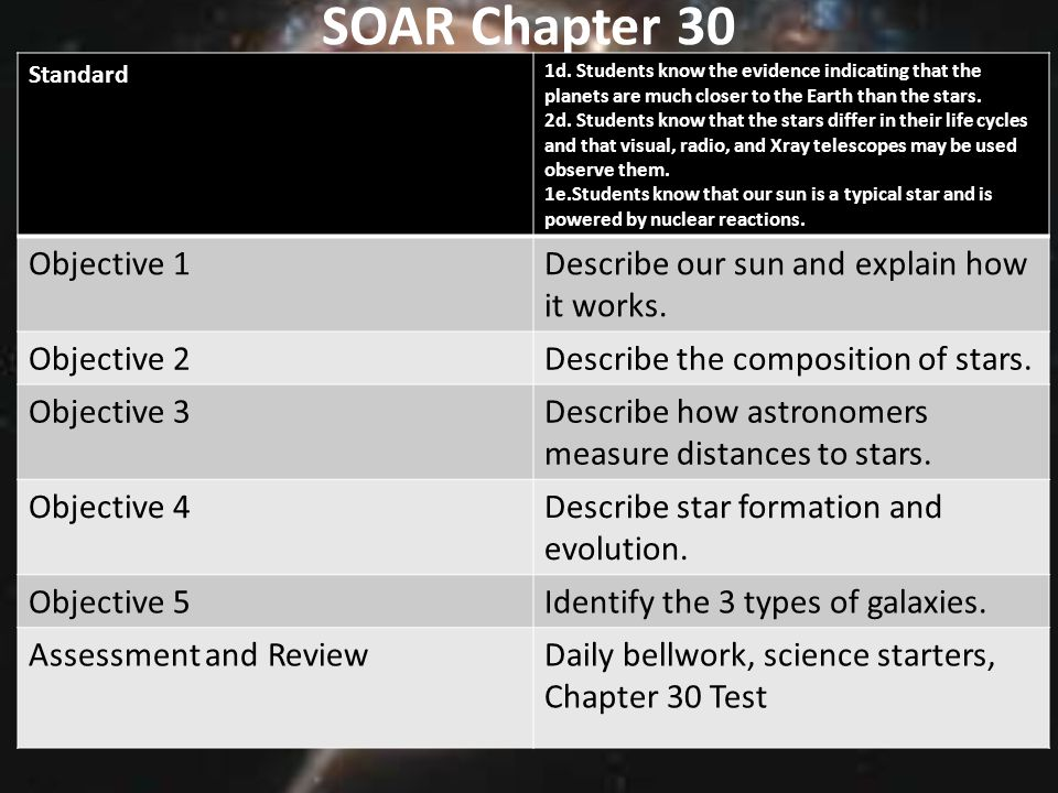 SOAR Chapter 30 Objective 1 Describe our sun and explain how it works.
