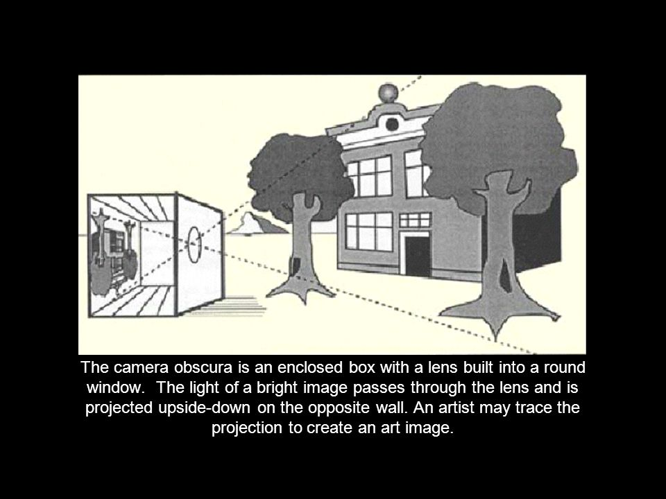 The camera obscura is an enclosed box with a lens built into a round window.