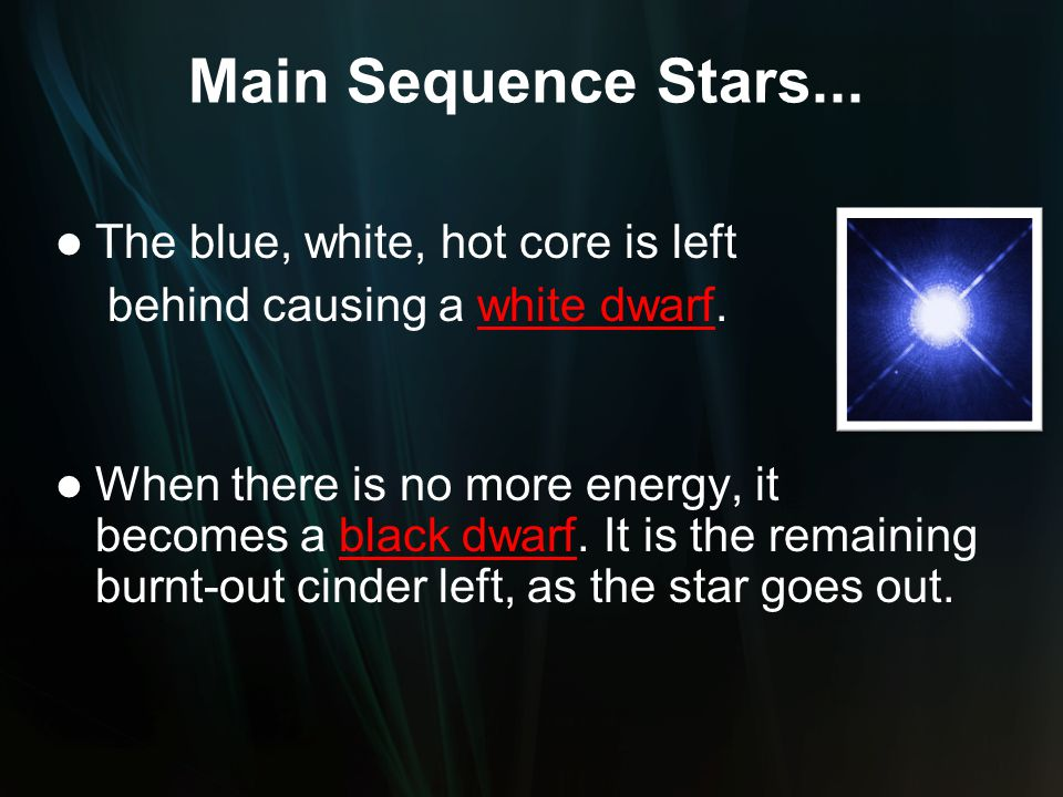Main Sequence Stars... The blue, white, hot core is left
