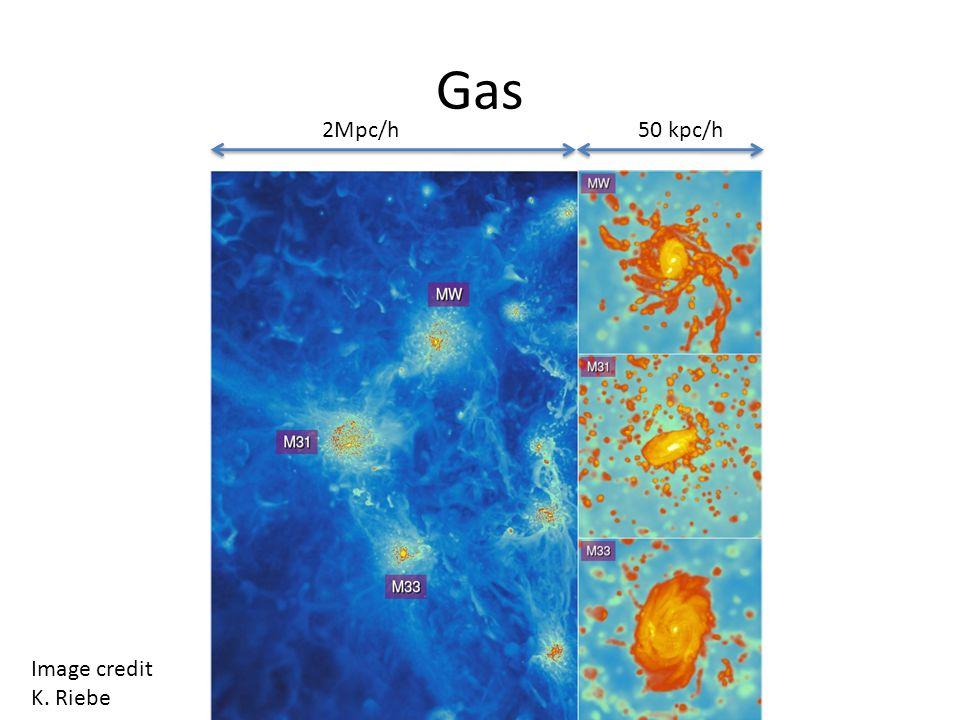 Gas 2Mpc/h 50 kpc/h Image credit K. Riebe